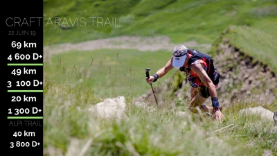 Craft Aravis Trail 2019